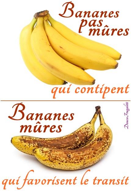 La banane, ça constipe ou pas?